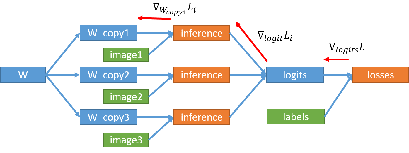 copy_graph.png
