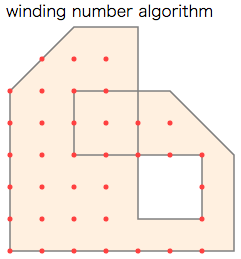 winding_number.png
