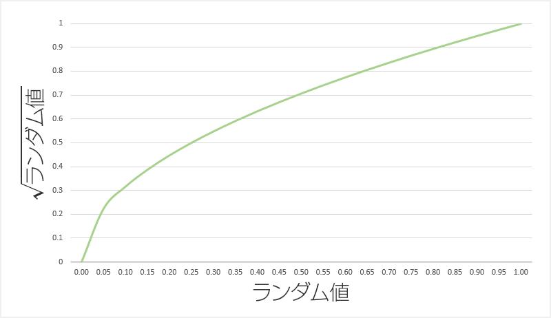 sqrt_2.png