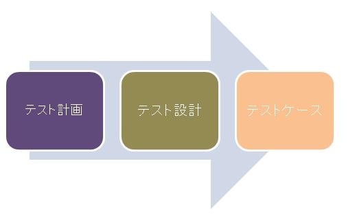 テスト計画.jpg