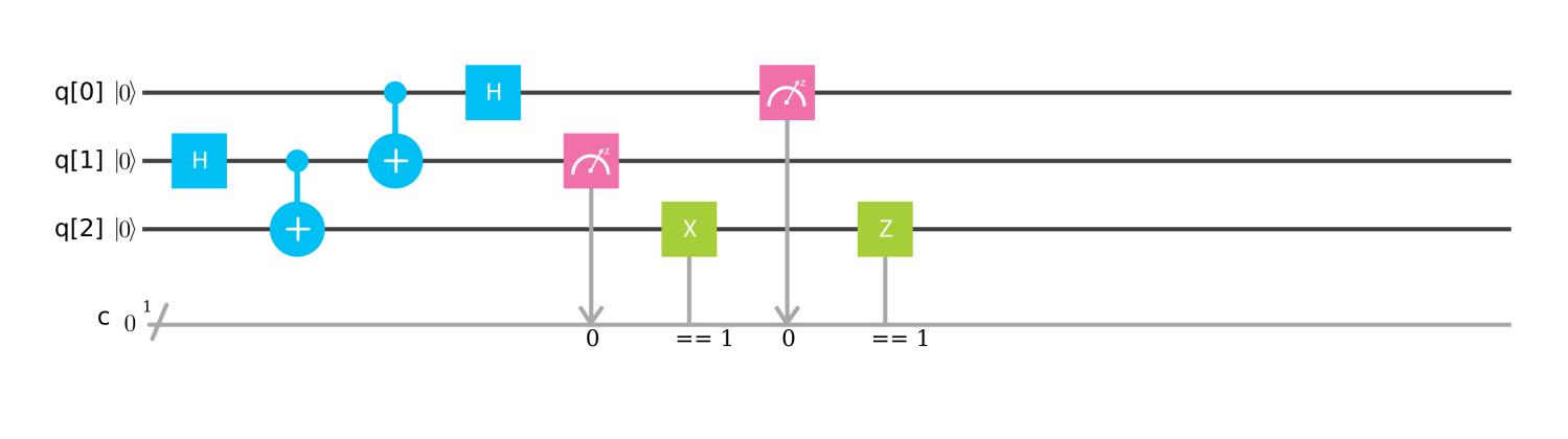 IBM Q 量子テレポーテーション