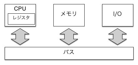 computer-architecture.jpg