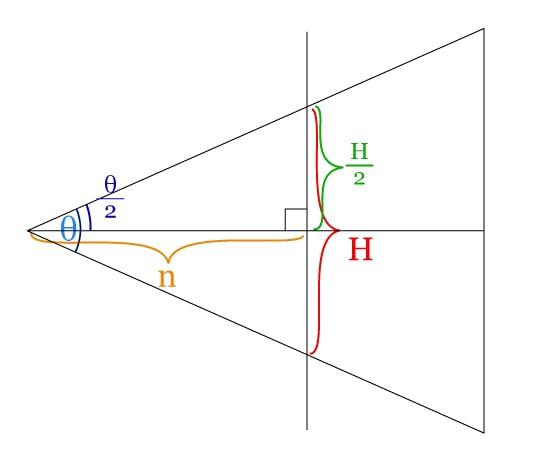 パースペクティブ行列の要素の解説図.png