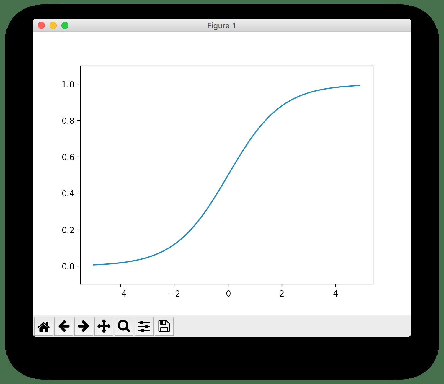 sigmoid関数のグラフ