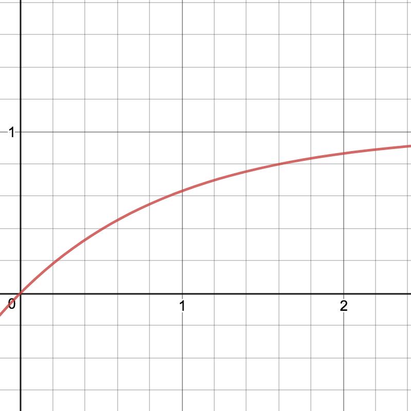 desmos-graph.png
