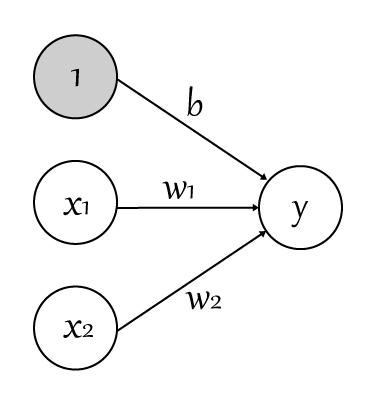 ニューラルネットワーク2.png