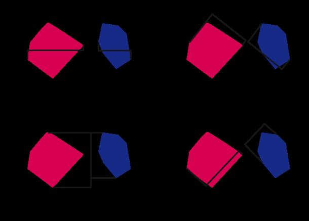 分離軸の理論