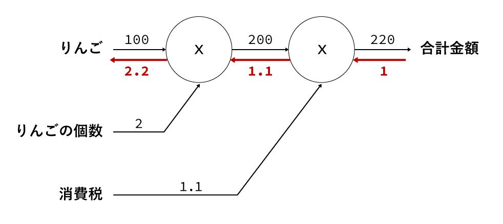 計算グラフサンプル-5.png