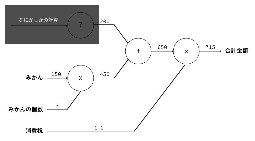 計算グラフサンプル-4.png