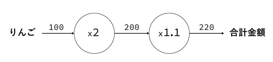 計算グラフサンプル.png