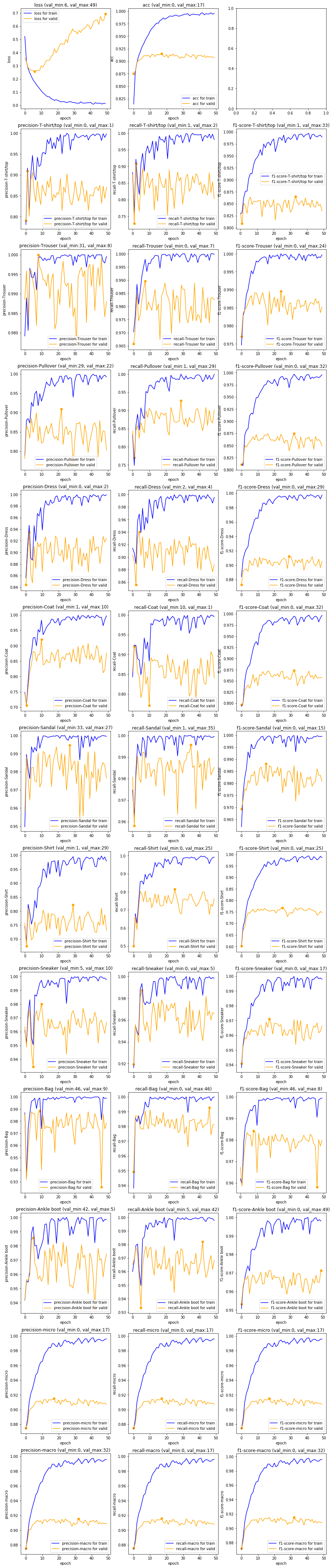 keras_graph.png