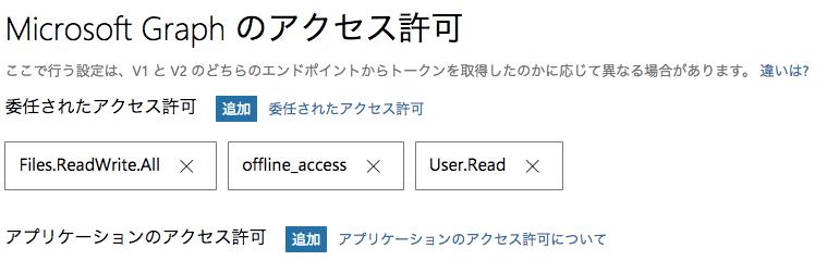 アクセス許可