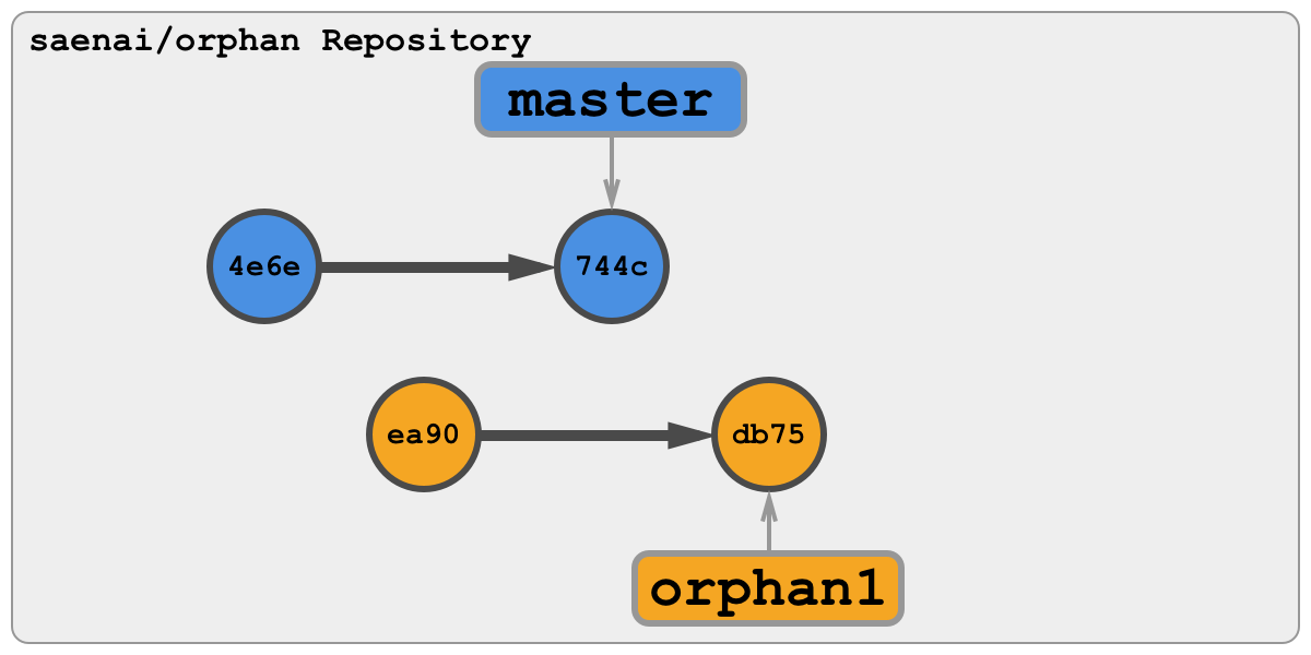 orphan_4.png