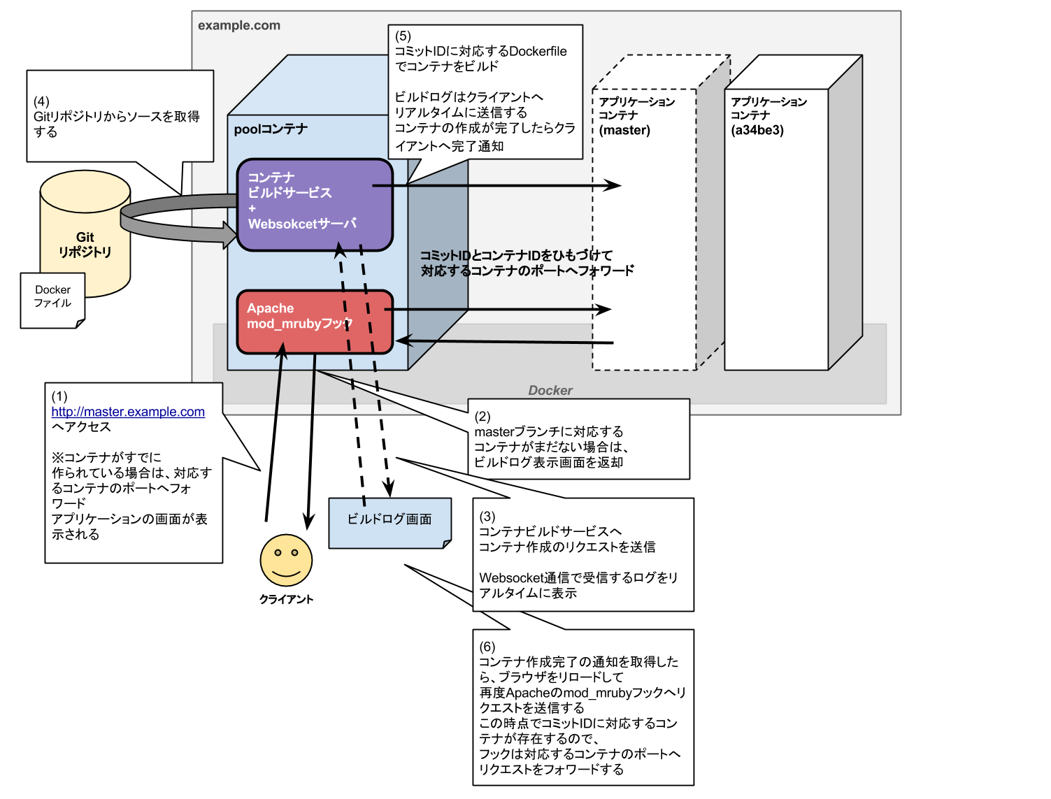 pool-architecture-japanese.png