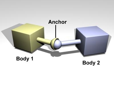 ball-and-socket.jpg