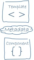 template-metadata-component.png