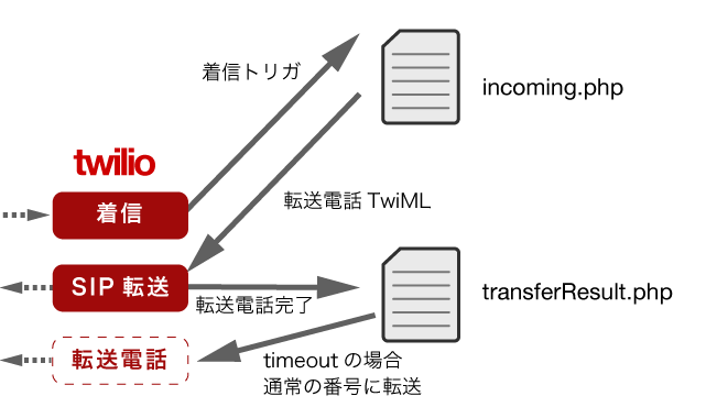files1.png