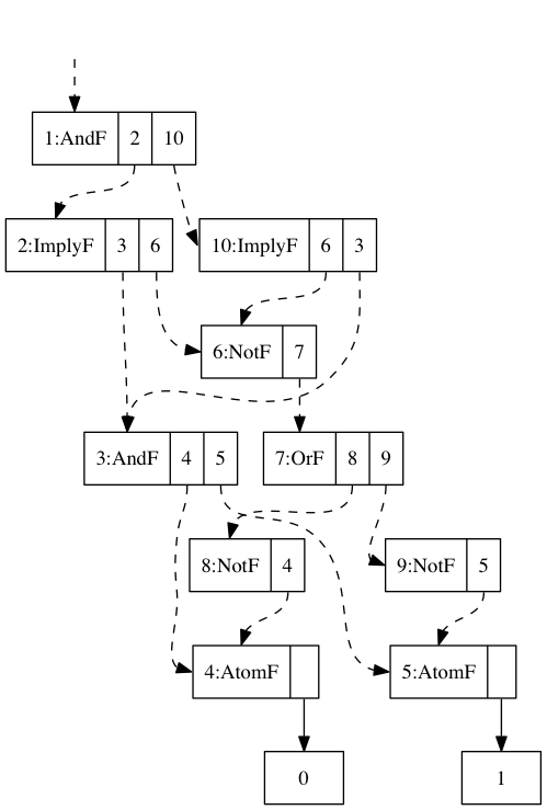 formula_reify.png