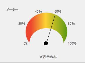 進捗_メーター1.png