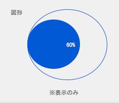 進捗_円グラフ1.png