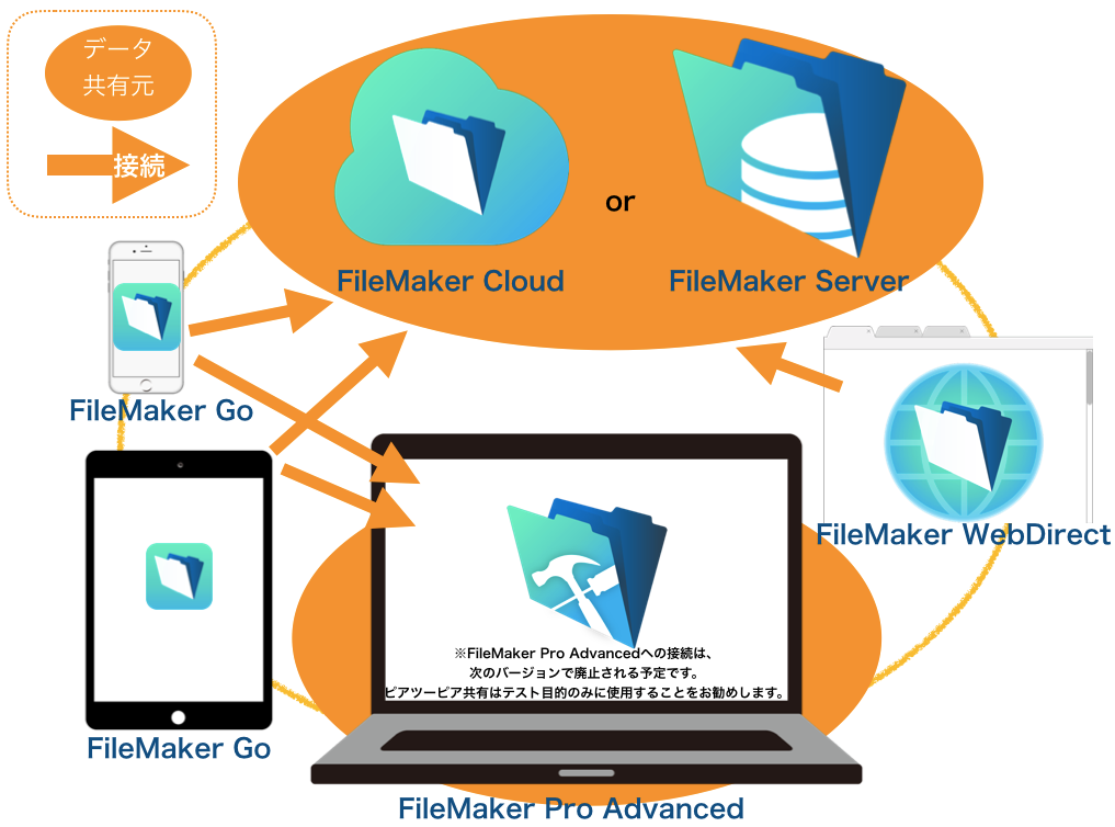FileMakerGo.png