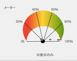 進捗_メーター2.png