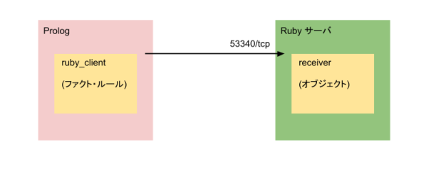 prolog_ruby-2.png