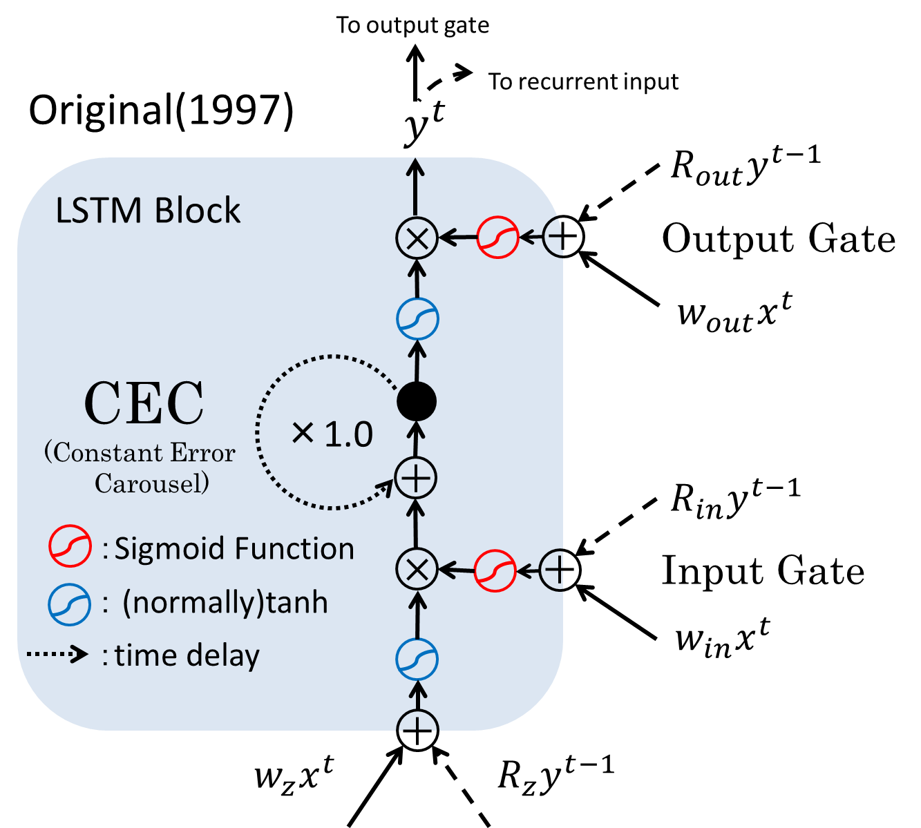 lstm_97.png