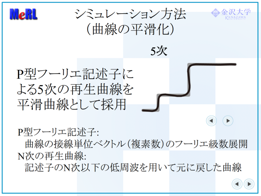 フーリエ記述子のイメージ図