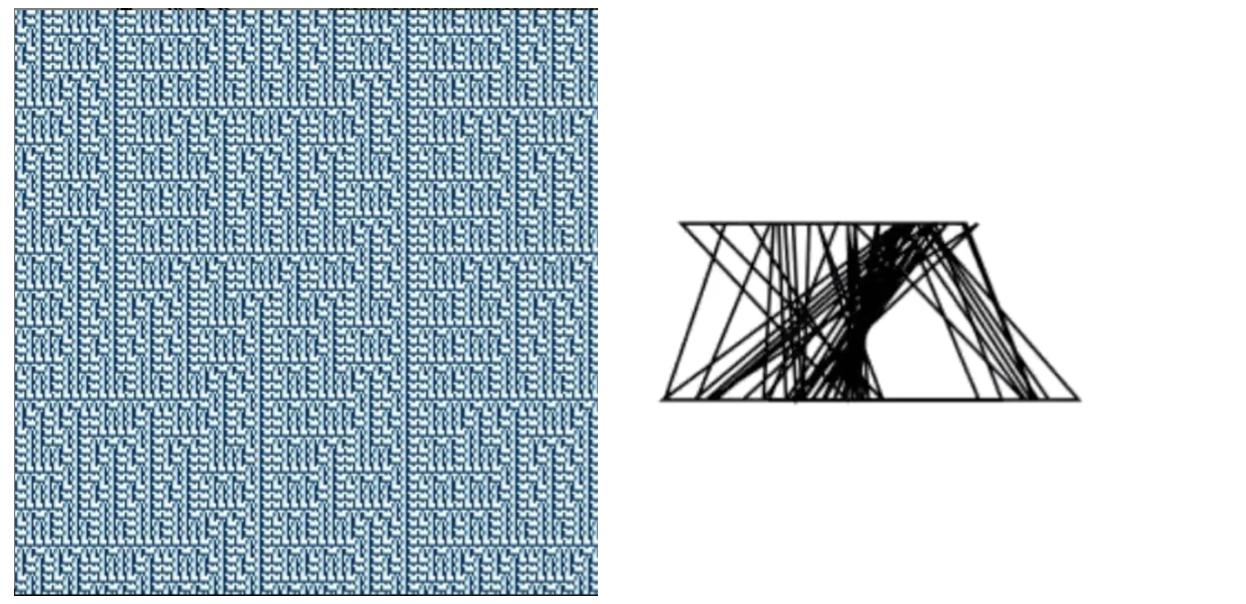 フラクタル図形とその可視化