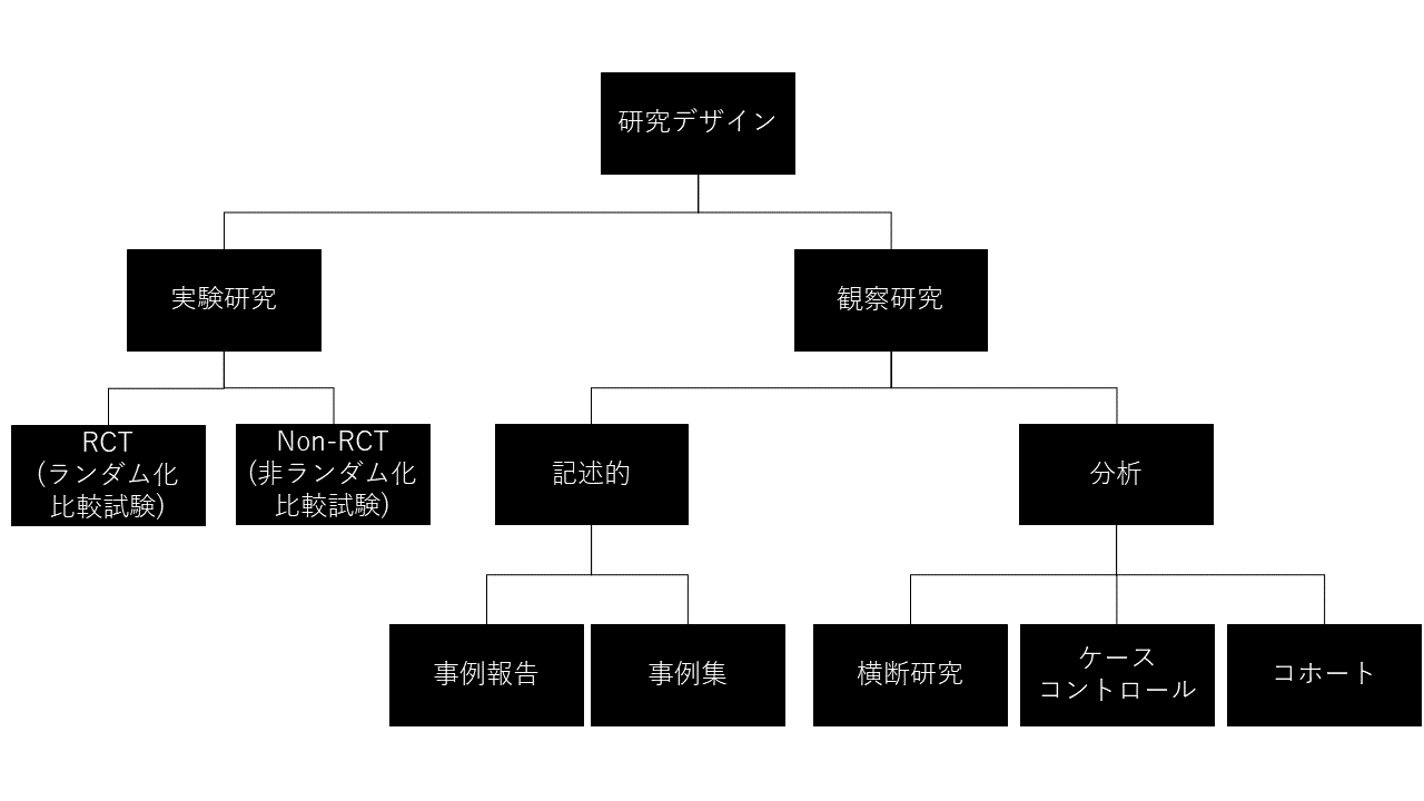 研究デザイン.png