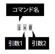 (空白を開けると「i」コマンドに「=」と「0」という2つの引数を指定するコマンド列になる様子)