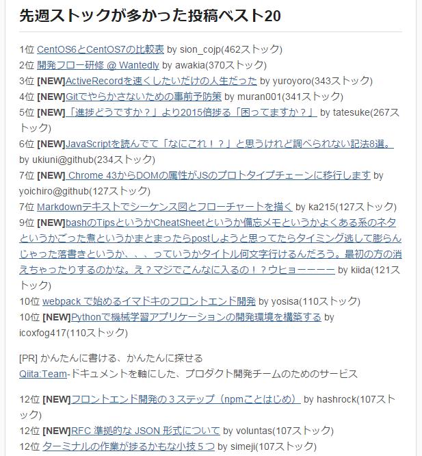 qiita_news_before.png