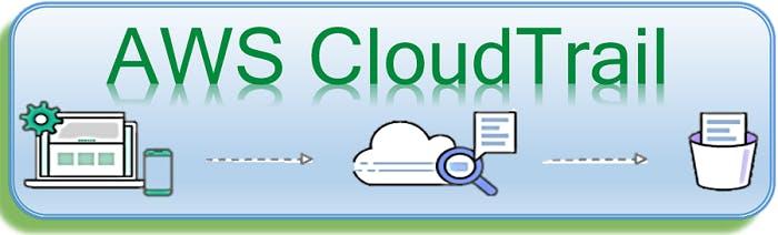 CloudTrail-01-HeaderPic-v2-small.png