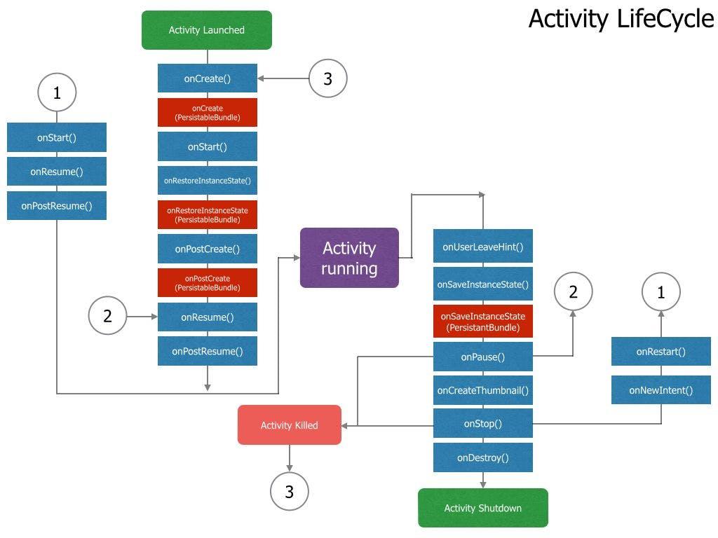 ActivityLifecycle.015-compressor.jpg