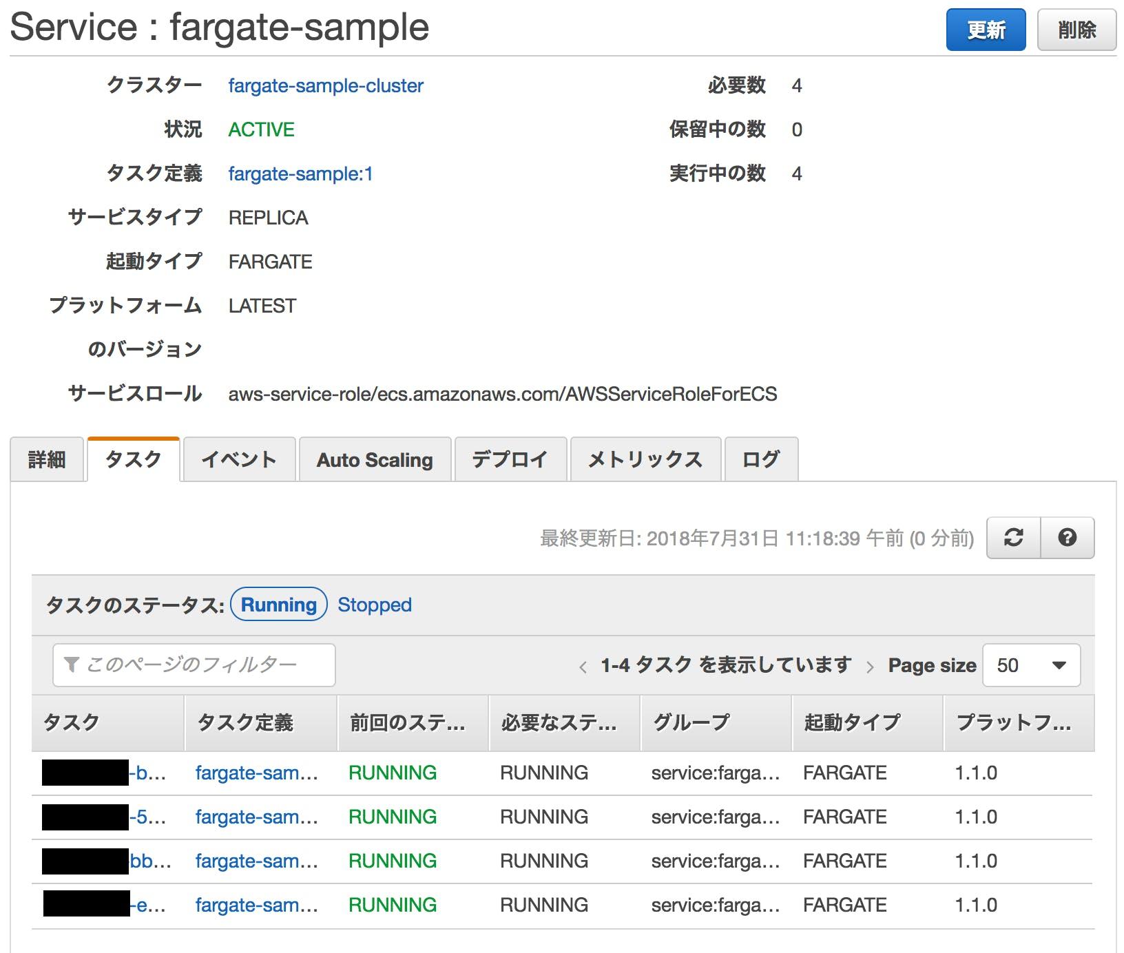 Fargateをecs-cliで運用する環境を構築する - Qiita