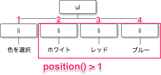 position.png