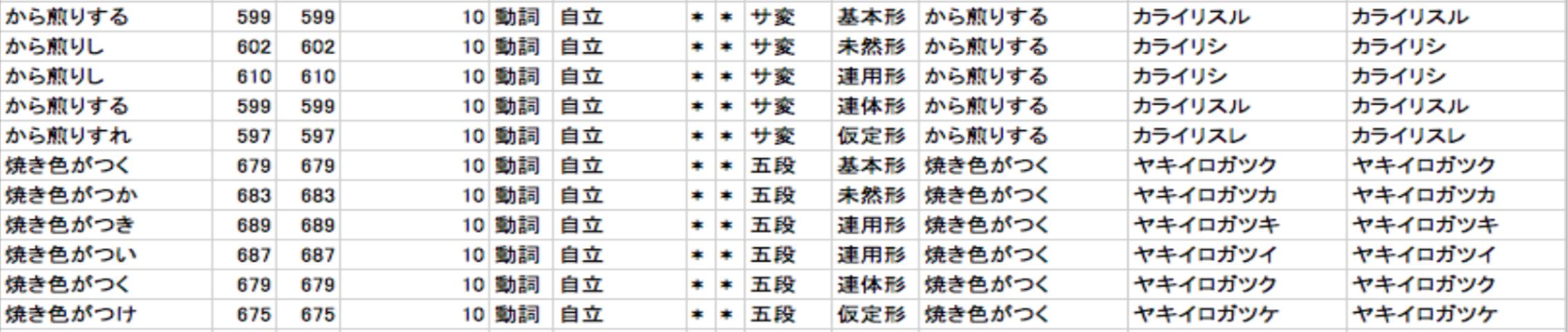 スクリーンショット 2015-04-20 18.17.34.png