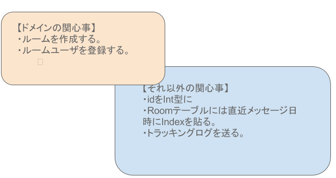 DDD図素材.png