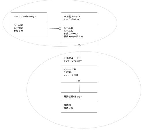 ドメインモデル図.png