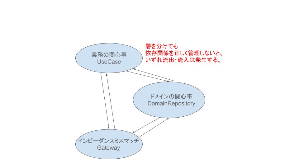 DDD図素材 (1).png