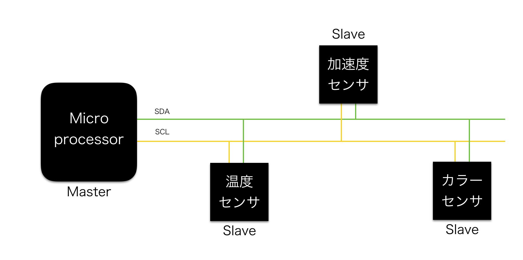 master_slave.png