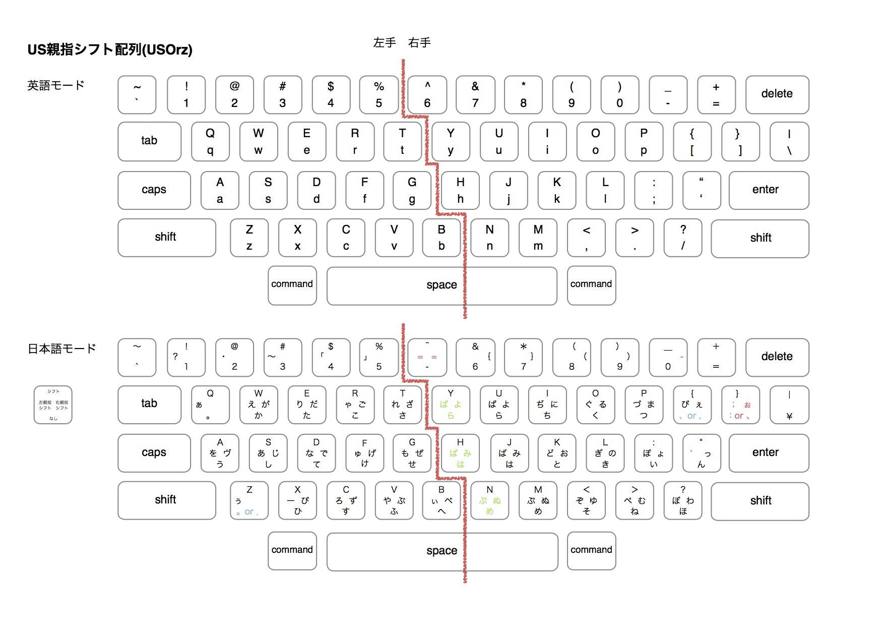 us_keyboard orz.jpg
