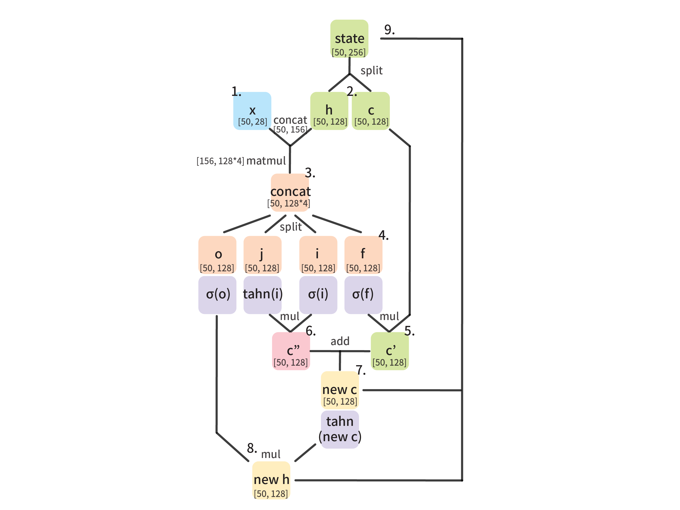 LSTM-01.png