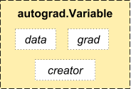 Variable.png