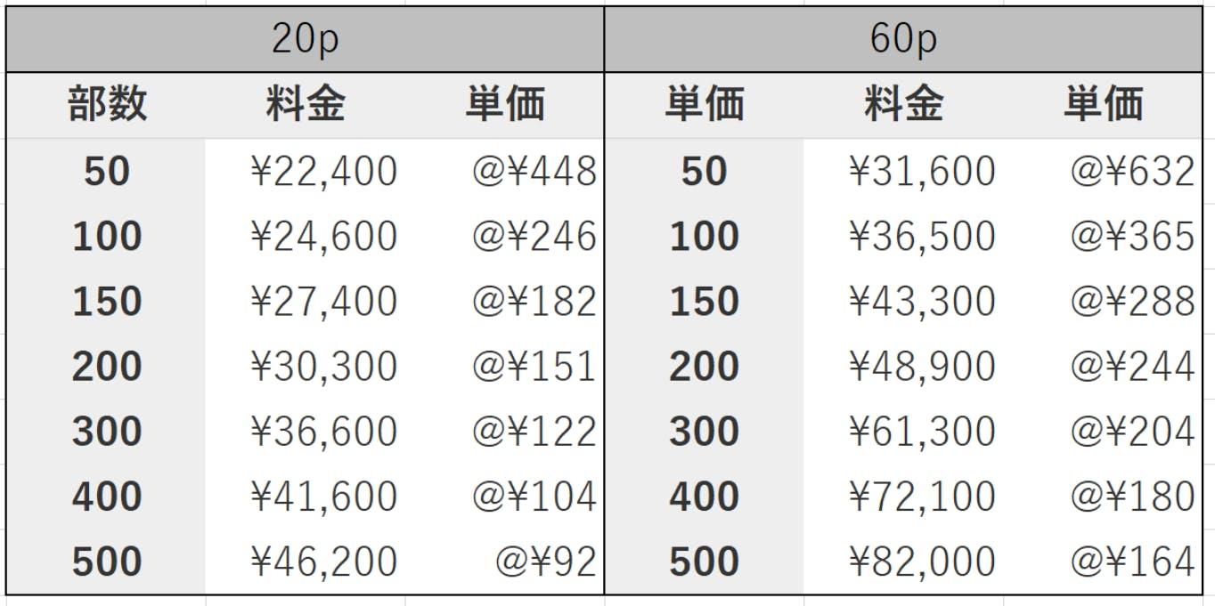 料金テーブル.png
