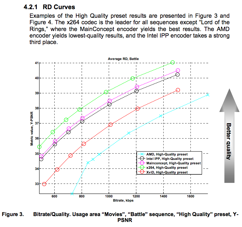 example-rd-curve.png