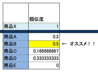 スクリーンショット 2015-04-23 4.29.36.png