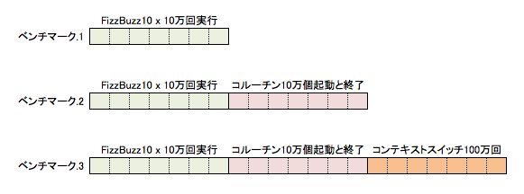 スクリーンショット 2015-11-03 19.46.41.png