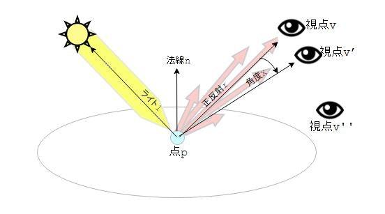 説明6.JPG